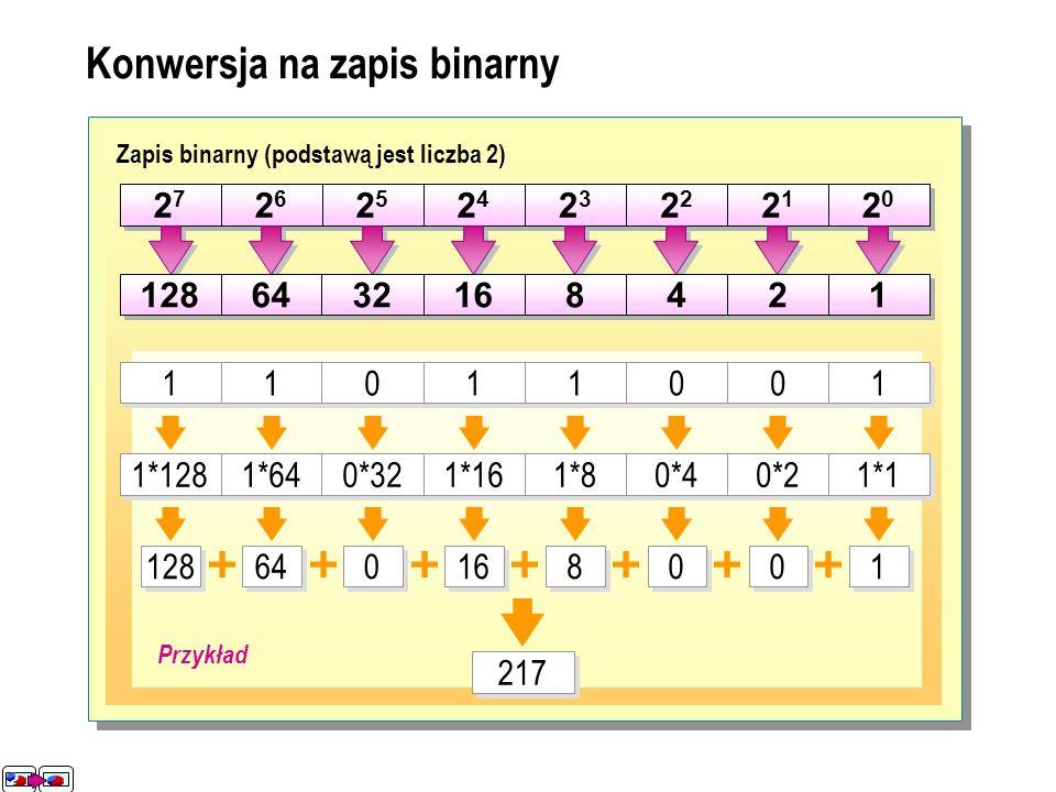 8 bitów Wartość dziesiętna 255 1 1 1 1 1 1 1 1 1 1 1 1 1 1 1 1 128 64 32 16 8 8 4 4 2 2 1 1 Zapis dziesiętny (podstawą jest liczba 10) 10 4 10 3 10 2
