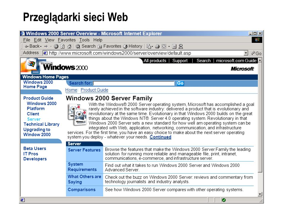 Przeglądarki sieci Web Windows 2000 Server Overview - Microsoft Internet Explorer File Edit View Favorites Tools Help Back SearchFavoritesHistory Addr