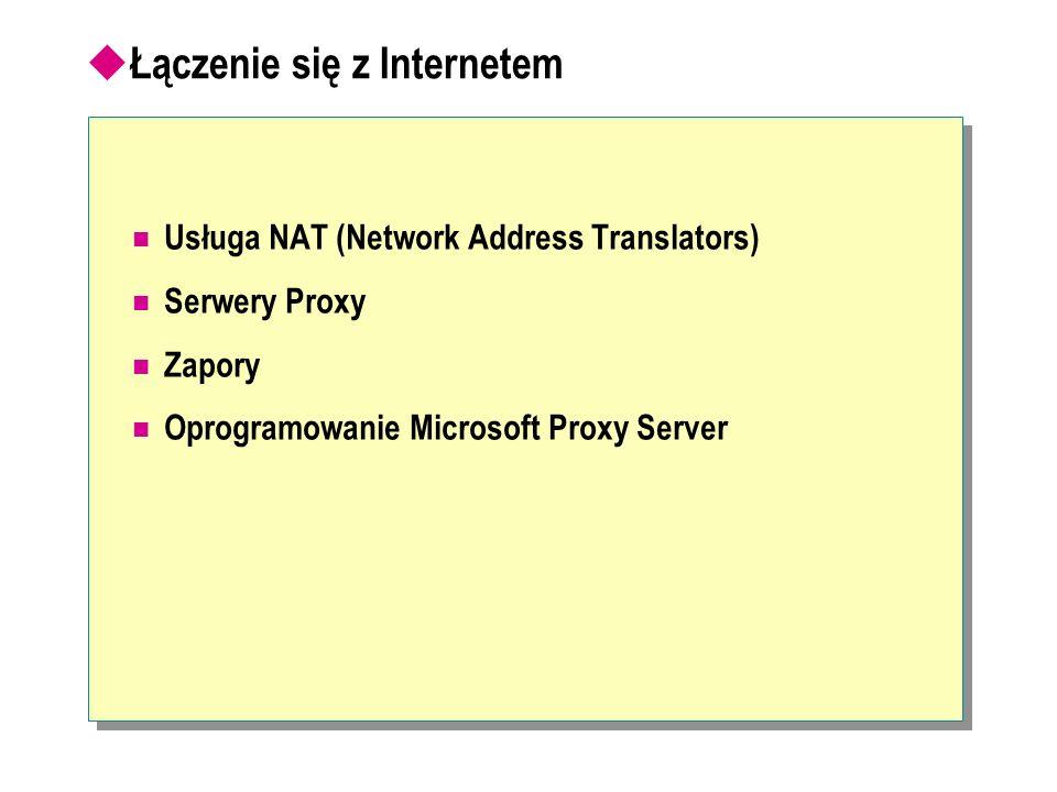 Łączenie się z Internetem Usługa NAT (Network Address Translators) Serwery Proxy Zapory Oprogramowanie Microsoft Proxy Server