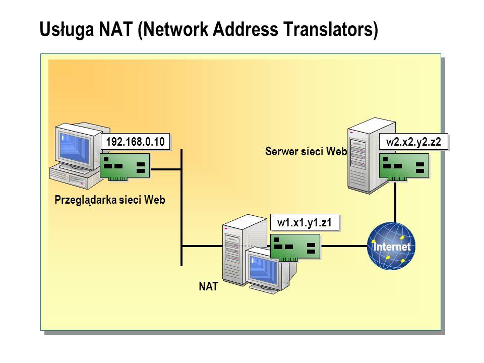 Usługa NAT (Network Address Translators) Internet 192.168.0.10 w1.x1.y1.z1 w2.x2.y2.z2 Przeglądarka sieci Web NAT Serwer sieci Web