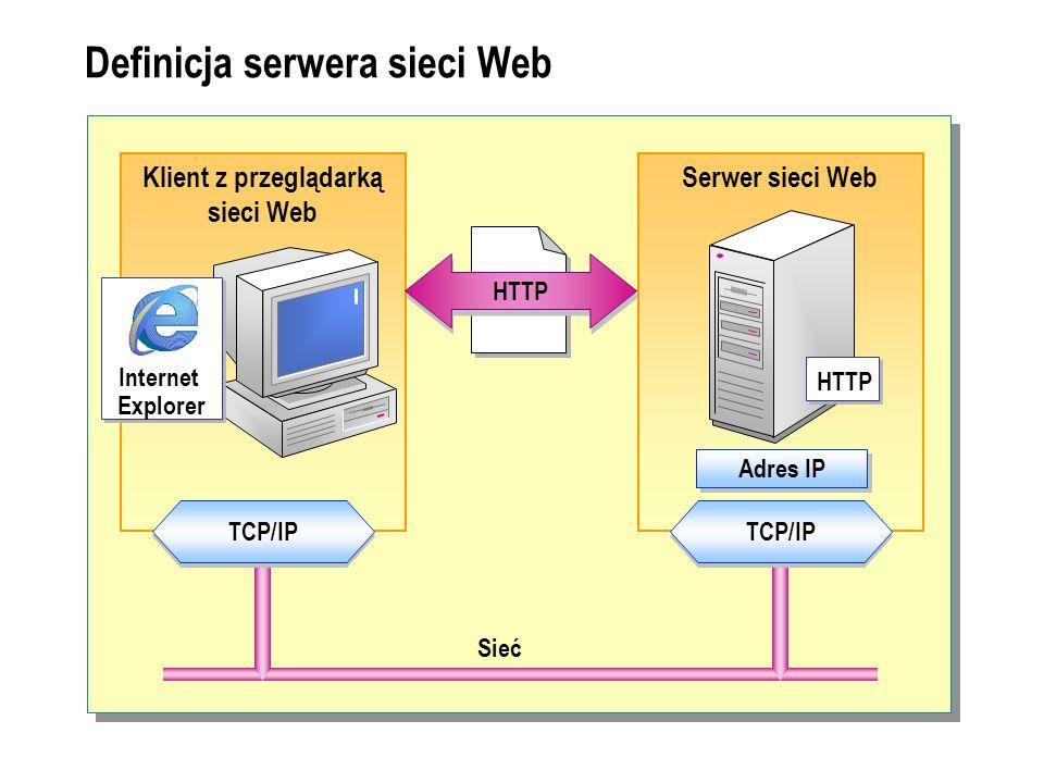 Definicja serwera sieci Web Serwer sieci WebKlient z przeglądarką sieci Web Sieć TCP/IP HTTP Adres IP Internet Explorer HTTP