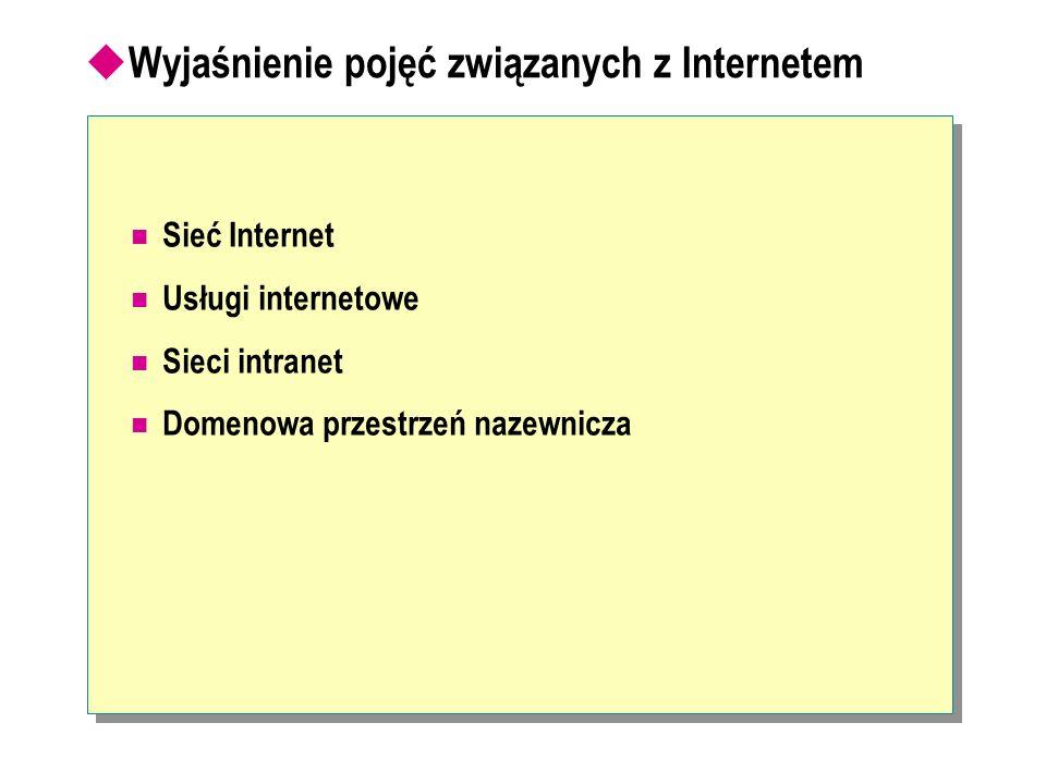 Wyjaśnienie pojęć związanych z Internetem Sieć Internet Usługi internetowe Sieci intranet Domenowa przestrzeń nazewnicza