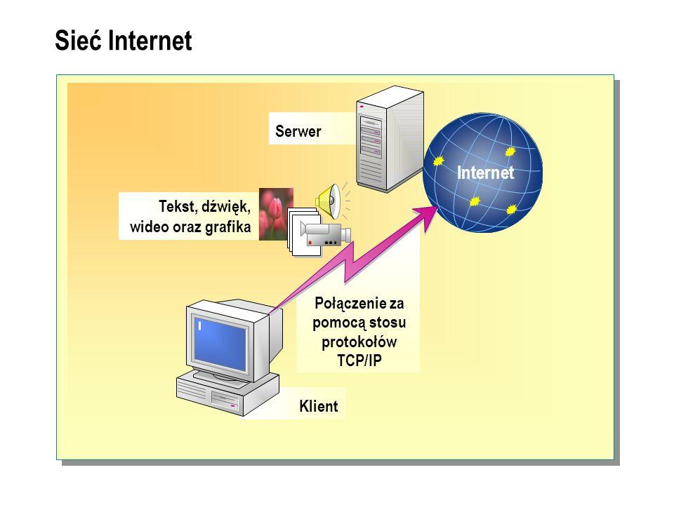 Sieć Internet Klient Połączenie za pomocą stosu protokołów TCP/IP Internet Serwer Tekst, dźwięk, wideo oraz grafika