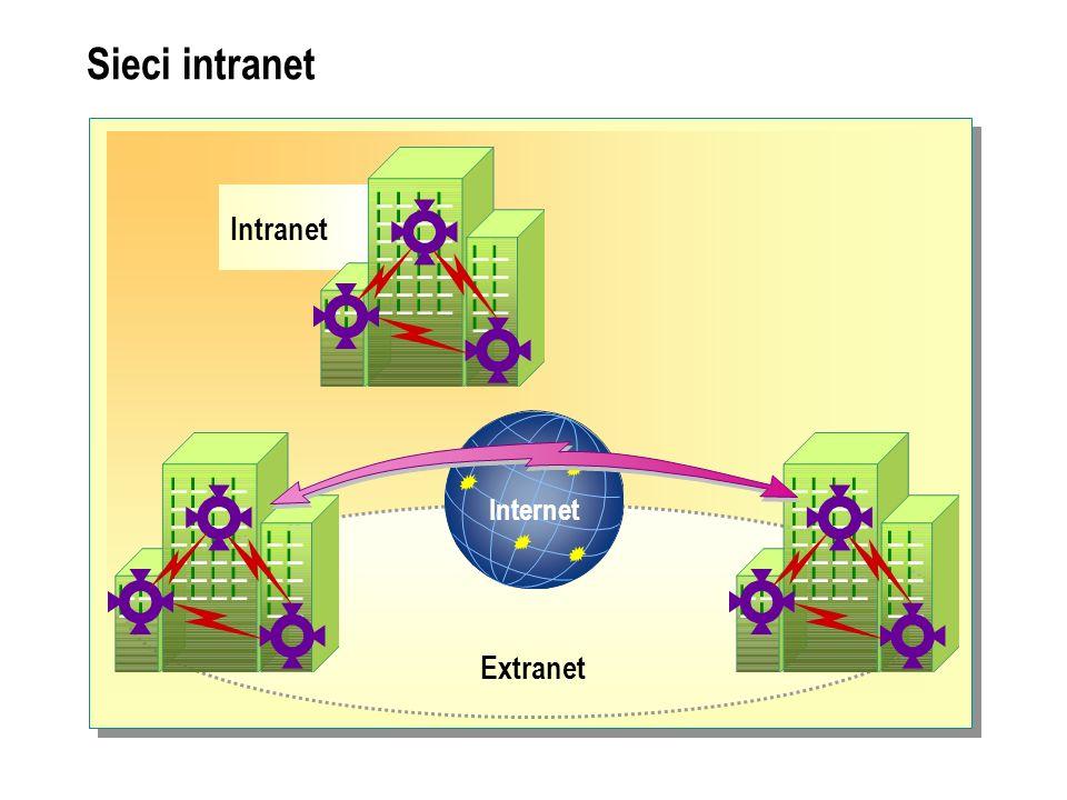 Sieci intranet Intranet Extranet Internet