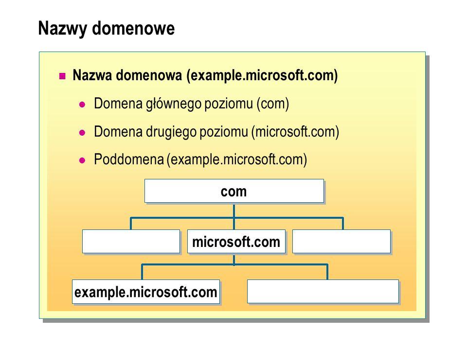 Nazwy domenowe Nazwa domenowa (example.microsoft.com) Domena głównego poziomu (com) Domena drugiego poziomu (microsoft.com) Poddomena (example.microso