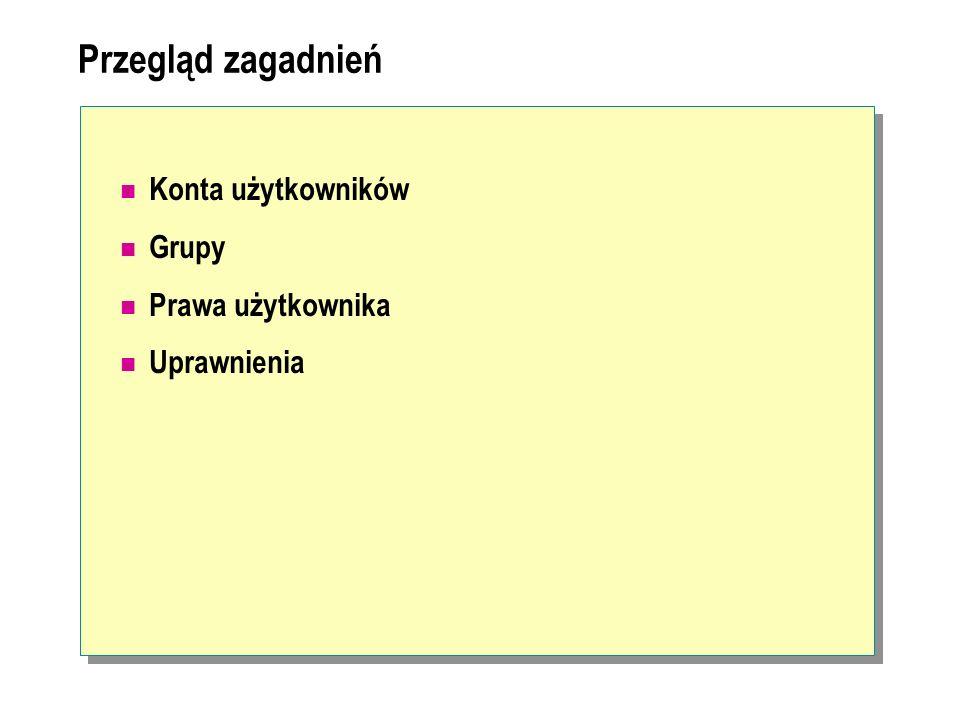 Przegląd zagadnień Konta użytkowników Grupy Prawa użytkownika Uprawnienia