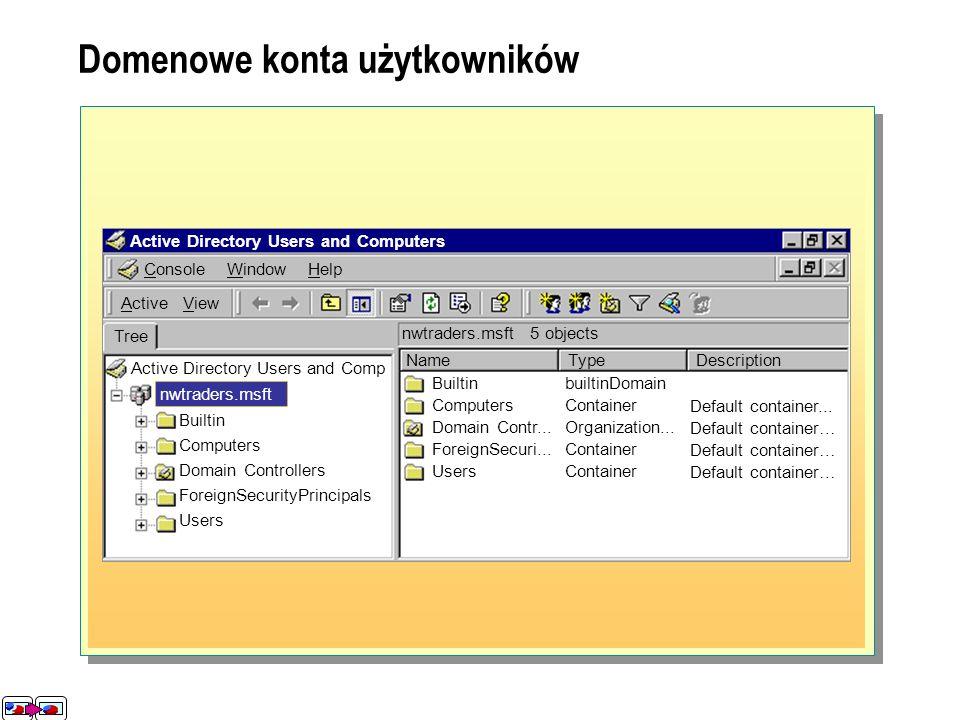 Domenowe konto użytkownika pozwala : Uzyskiwać dostęp do zasobów sieci, niezależnie do tego, gdzie się one znajdują Użytkownik domeny Zasoby sieci Dom