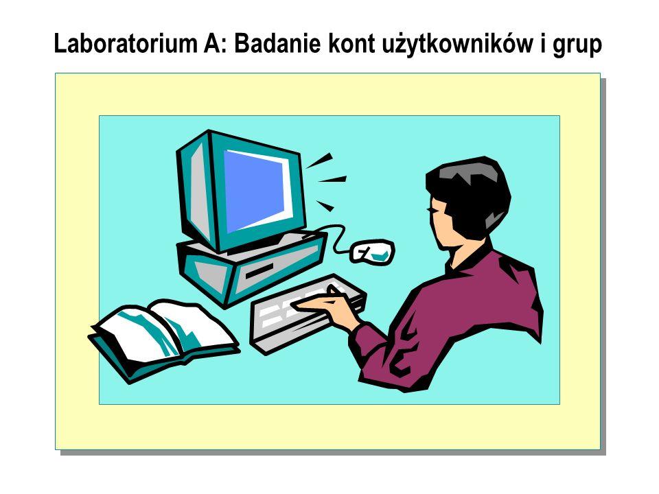 Prawa użytkownika Standardowe prawa użytkownika Prawa przypisane do wbudowanych grup