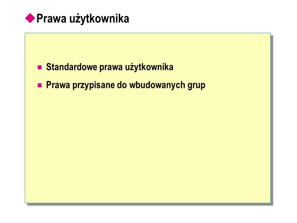 Podsumowanie Konta użytkowników Grupy Prawa użytkownika Uprawnienia