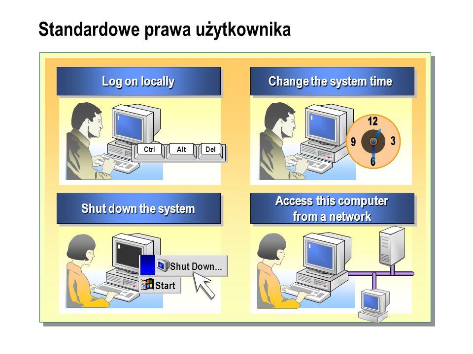 Standardowe prawa użytkownika Log on locally Change the system time Shut down the system Access this computer from a network AltDelCtrl Shut Down... S