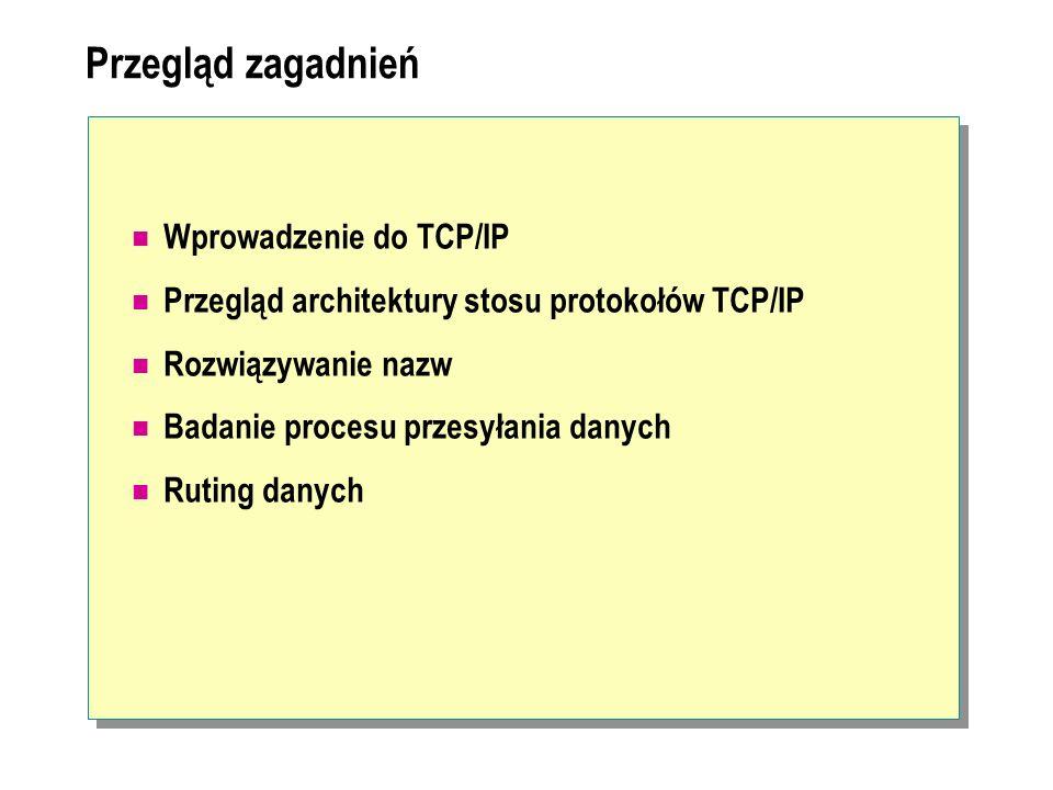 Wprowadzenie do TCP/IP Proces komunikacji Warstwy TCP/IP Identyfikacja aplikacji