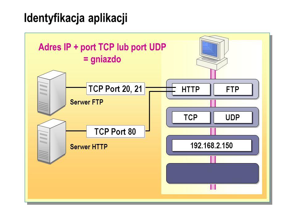 Przegląd architektury stosu protokołów TCP/IP TCP (Transmission Control Protocol ) UDP (User Datagram Protocol) IP (Internet Protocol) ICMP (Internet Control Message Protocol) IGMP (Internet Group Management Protocol) ARP (Address Resolution Protocol) Programy narzędziowe TCP/IP