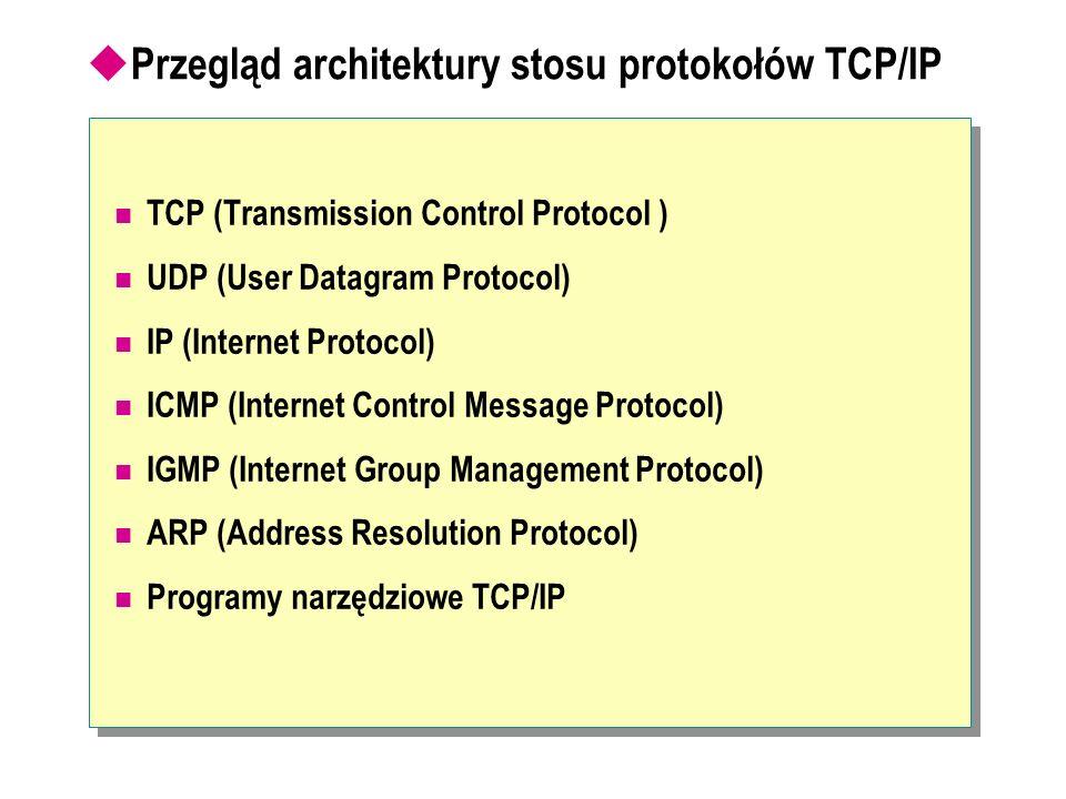 TCP (Transmission Control Protocol ) IPICMPIGMPARP UDP TCP