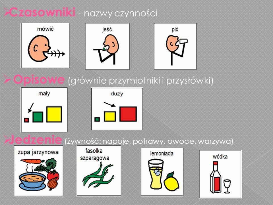 Czasowniki - nazwy czynności Jedzenie (żywność: napoje, potrawy, owoce, warzywa) Opisowe (głównie przymiotniki i przysłówki)