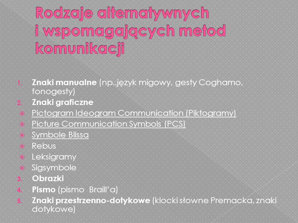 1.Znaki manualne (np..język migowy, gesty Coghamo, fonogesty) 2.