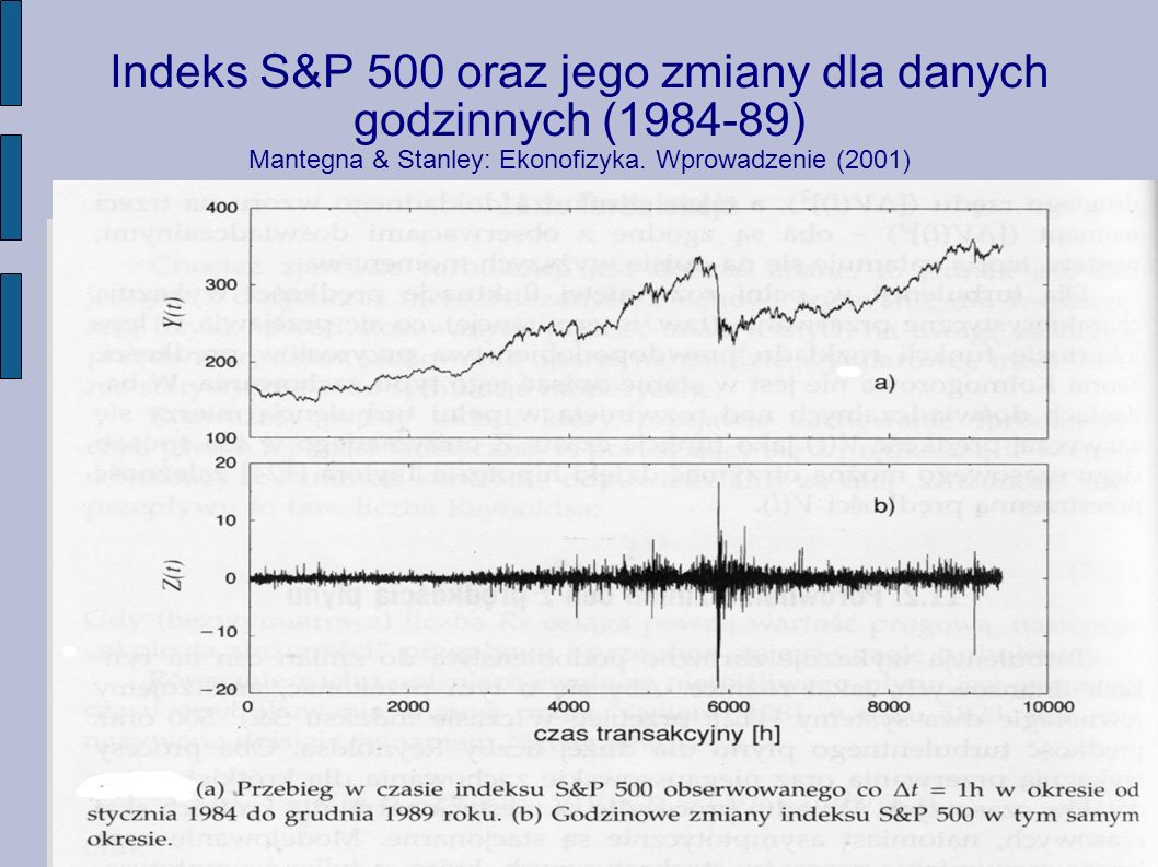 Indeks S&P 500 oraz jego zmiany dla danych godzinnych (1984-89) Mantegna & Stanley: Ekonofizyka. Wprowadzenie (2001)