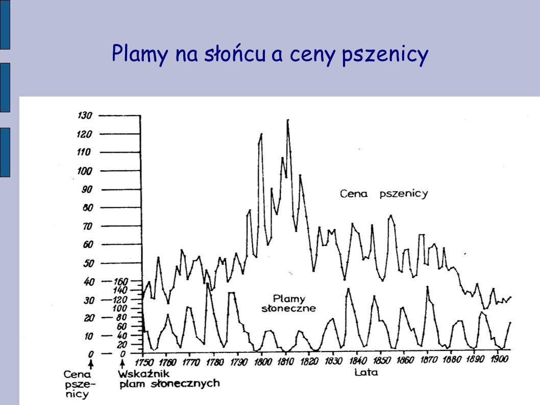 Pik A: szczyt dziewiczy hossy M.Kozłowska, R.Kutner, Acta Phys. Pol. B (2006) w druku