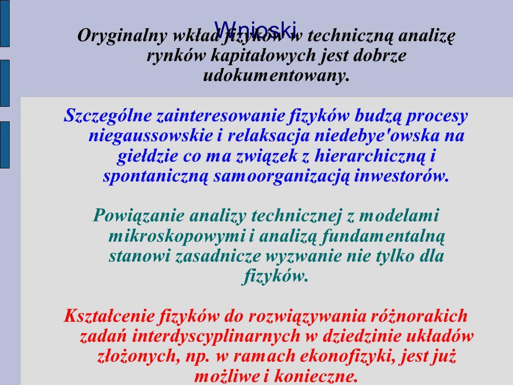 Wnioski Oryginalny wkład fizyków w techniczną analizę rynków kapitałowych jest dobrze udokumentowany. Szczególne zainteresowanie fizyków budzą procesy