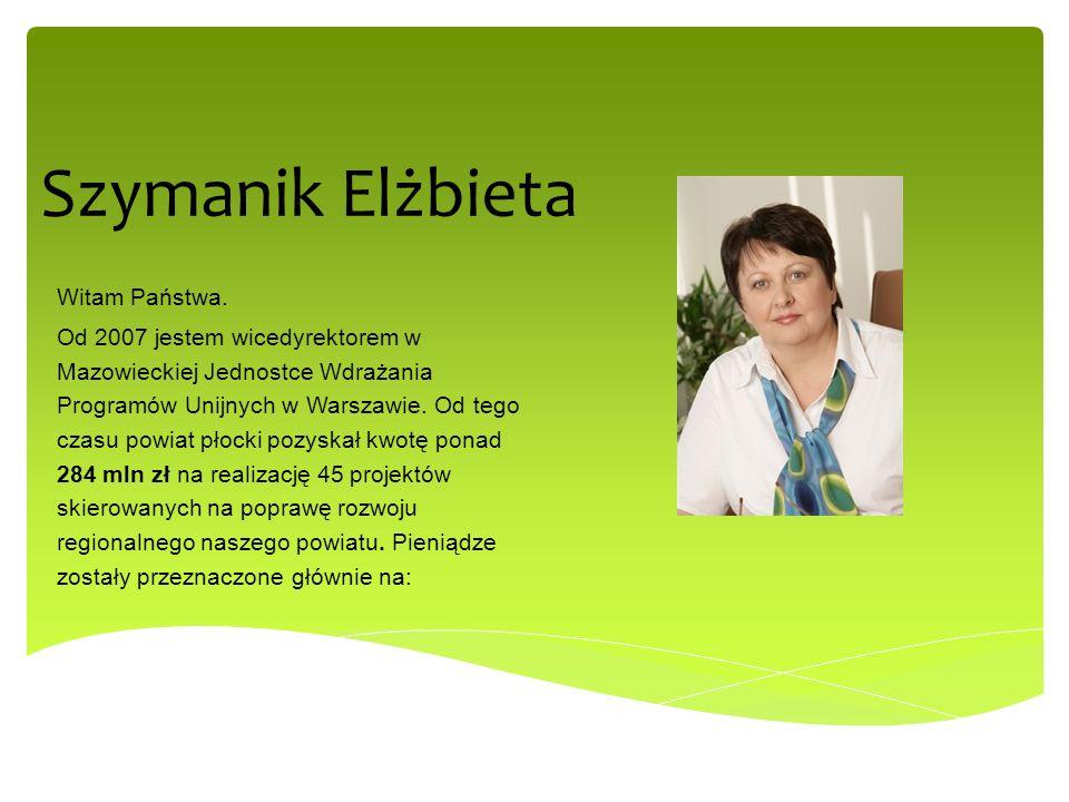 Szymanik Elżbieta Witam Państwa.