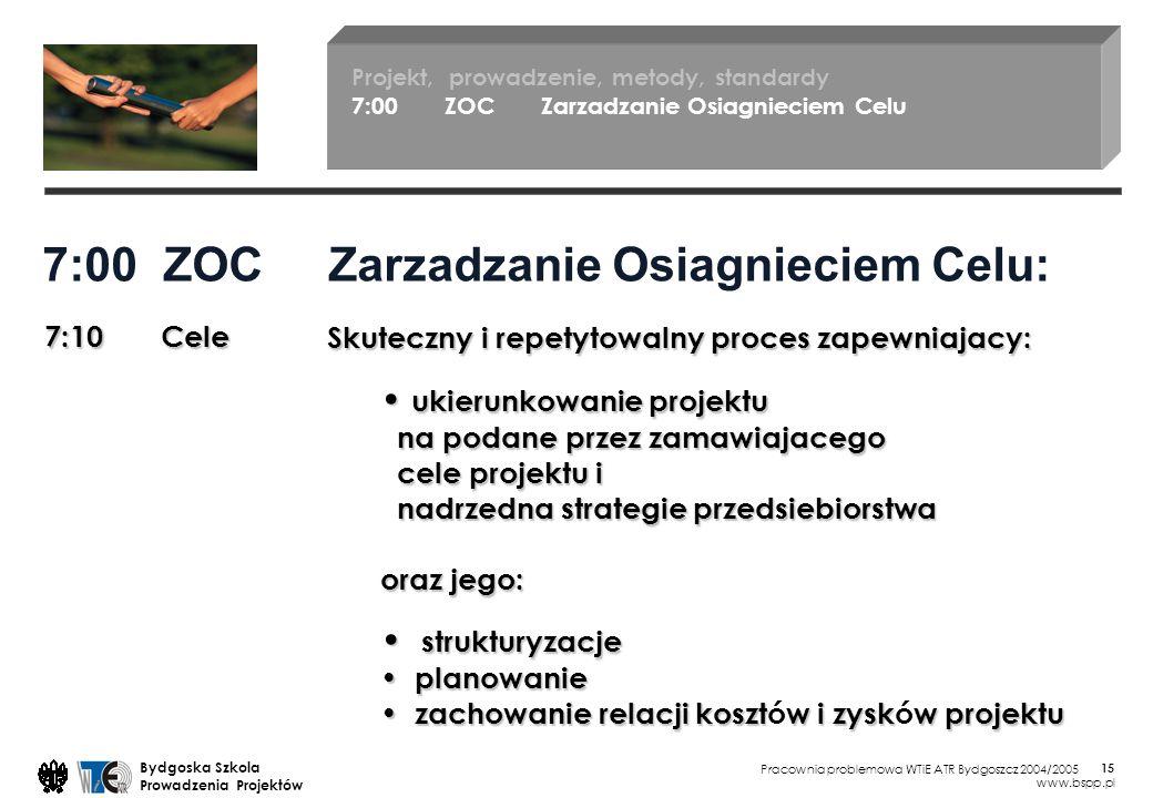 Pracownia problemowa WTiE ATR Bydgoszcz 2004/2005 Bydgoska Szkola Prowadzenia Projektów www.bspp.pl 15 7:00 ZOC Zarzadzanie Osiagnieciem Celu: Skuteczny i repetytowalny proces zapewniajacy: ukierunkowanie projektu na podane przez zamawiajacego cele projektu i nadrzedna strategie przedsiebiorstwa oraz jego: strukturyzacje planowanie zachowanie relacji kosztw kosztów i zyskw zysków projektu Projekt, prowadzenie, metody, standardy 7:00 ZOC Zarzadzanie Osiagnieciem Celu 7:10 Cele