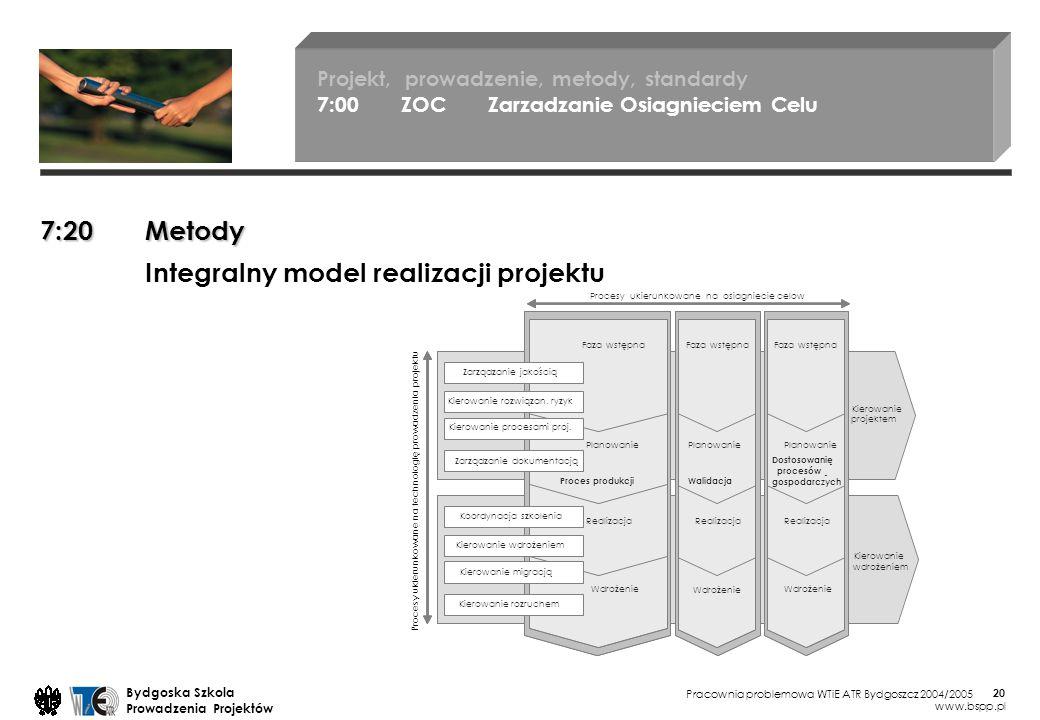 Pracownia problemowa WTiE ATR Bydgoszcz 2004/2005 Bydgoska Szkola Prowadzenia Projektów www.bspp.pl 20 Projekt, prowadzenie, metody, standardy 7:00 ZOC Zarzadzanie Osiagnieciem Celu 7:20 Metody Integralny model realizacji projektu