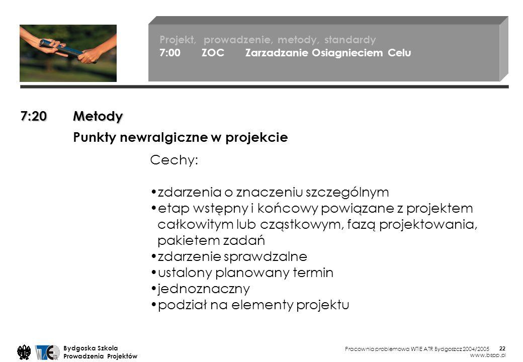 Pracownia problemowa WTiE ATR Bydgoszcz 2004/2005 Bydgoska Szkola Prowadzenia Projektów www.bspp.pl 22 Projekt, prowadzenie, metody, standardy 7:00 ZOC Zarzadzanie Osiagnieciem Celu 7:20 Metody Punkty newralgiczne w projekcie Cechy: zdarzenia o znaczeniu szczególnym etap wstępny i końcowy powiązane z projektem całkowitym lub cząstkowym, fazą projektowania, pakietem zadań zdarzenie sprawdzalne ustalony planowany termin jednoznaczny podział na elementy projektu