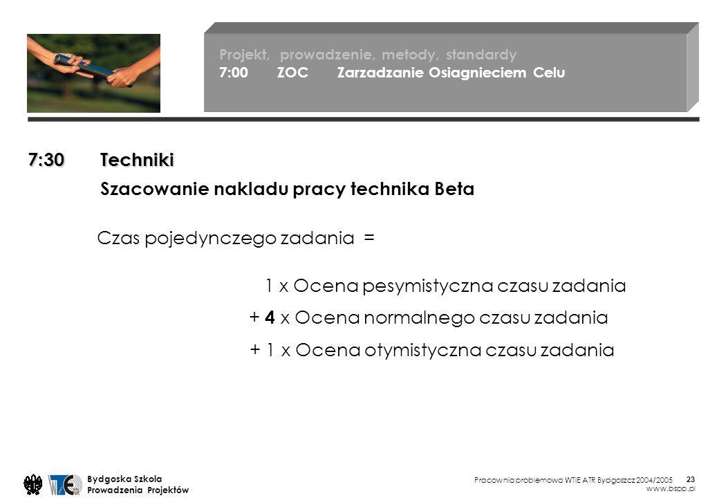 Pracownia problemowa WTiE ATR Bydgoszcz 2004/2005 Bydgoska Szkola Prowadzenia Projektów www.bspp.pl 23 Projekt, prowadzenie, metody, standardy 7:00 ZOC Zarzadzanie Osiagnieciem Celu 7:30 Techniki Szacowanie nakladu pracy technika Beta Czas pojedynczego zadania = 1 x Ocena pesymistyczna czasu zadania + 4 x Ocena normalnego czasu zadania + 1 x Ocena otymistyczna czasu zadania