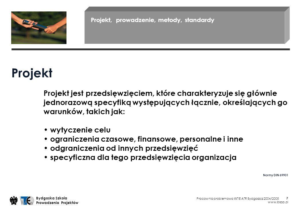 Pracownia problemowa WTiE ATR Bydgoszcz 2004/2005 Bydgoska Szkola Prowadzenia Projektów www.bspp.pl 18 Strukturyzacja: Projekt, prowadzenie, metody, standardy 7:00 ZOC Zarzadzanie Osiagnieciem Celu 7:20 Metody Zlecenie projektu Cele (katalog celow, wymagane rezultaty, struktura produktu) Rezultaty konieczne/ rezultaty czesciowe Czynnosci prowadzace do uzyskania wymaganych rezultatow Czynnosci prowadzace do uzyskania odpowiedniej jakosci Czynnosci prowadzace do zmniejszenia ryzyka = Plan czynnosci = zadania (Plan struktury projektu =PSP) Role / podzial rolOcena nakladow (koszt projektu) Plan terminow Ryzyka (katalog ryzyk) Postepowanie:
