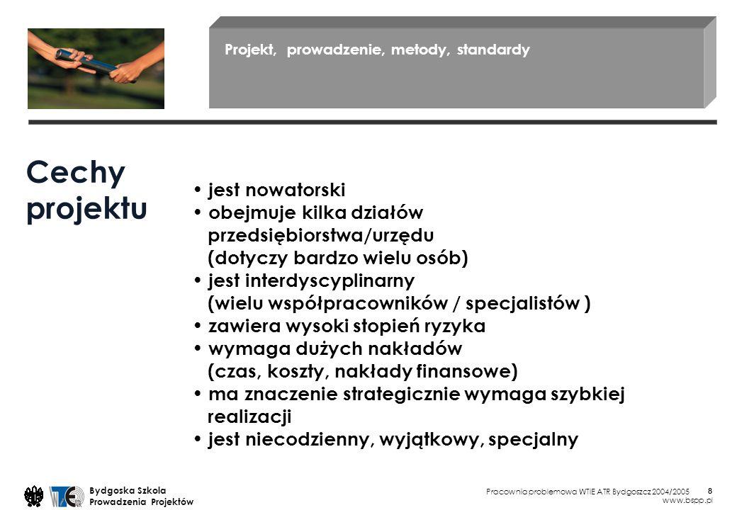 Pracownia problemowa WTiE ATR Bydgoszcz 2004/2005 Bydgoska Szkola Prowadzenia Projektów www.bspp.pl 19 Projekt, prowadzenie, metody, standardy 7:00 ZOC Zarzadzanie Osiagnieciem Celu 7:20 Metody Strukturyzacja: Produkt/Projekt: