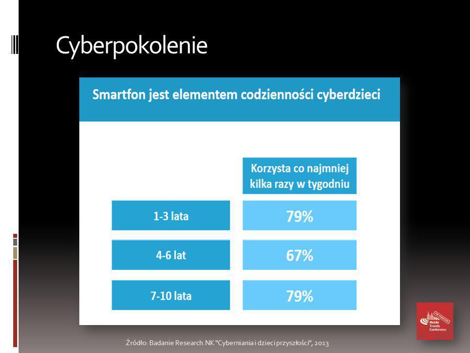 Cyberpokolenie Cyberpokolenie Źródło: Badanie Research.NK Cyberniania i dzieci przyszłości , 2013