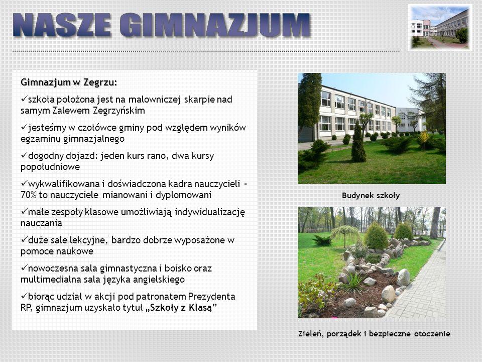 Gimnazjum w Zegrzu: szkoła położona jest na malowniczej skarpie nad samym Zalewem Zegrzyńskim jesteśmy w czołówce gminy pod względem wyników egzaminu gimnazjalnego dogodny dojazd: jeden kurs rano, dwa kursy popołudniowe wykwalifikowana i doświadczona kadra nauczycieli – 70% to nauczyciele mianowani i dyplomowani małe zespoły klasowe umożliwiają indywidualizację nauczania duże sale lekcyjne, bardzo dobrze wyposażone w pomoce naukowe nowoczesna sala gimnastyczna i boisko oraz multimedialna sala języka angielskiego biorąc udział w akcji pod patronatem Prezydenta RP, gimnazjum uzyskało tytuł Szkoły z Klasą Budynek szkoły Zieleń, porządek i bezpieczne otoczenie