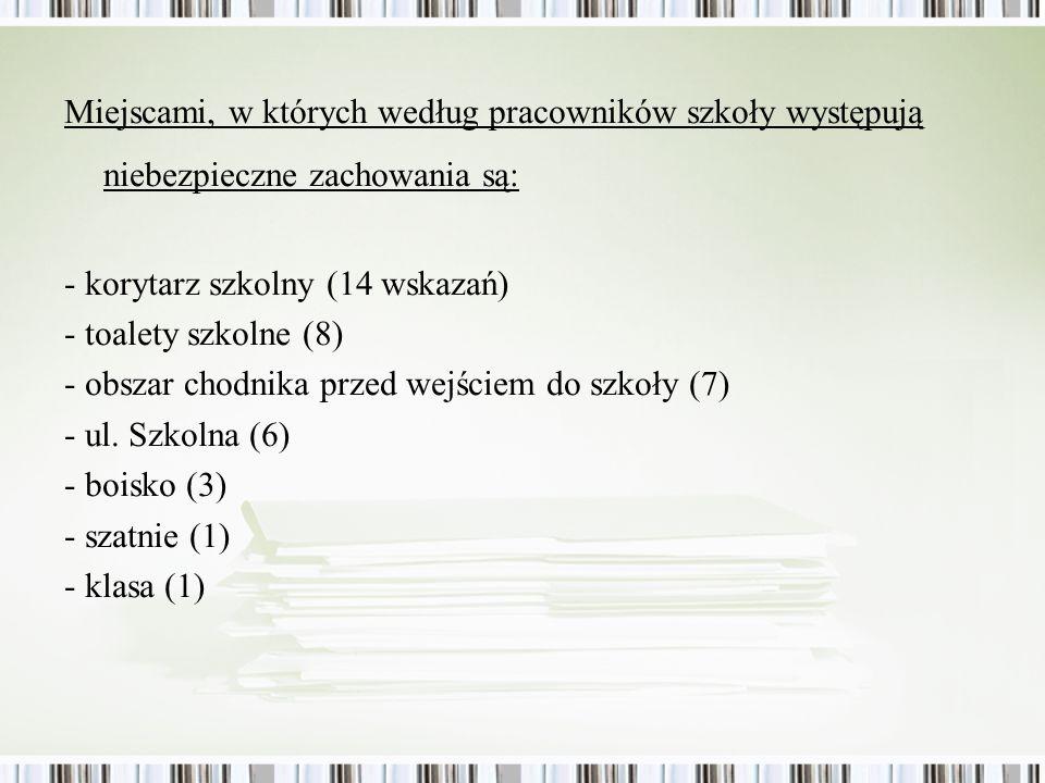 Miejscami, w których według pracowników szkoły występują niebezpieczne zachowania są: - korytarz szkolny (14 wskazań) - toalety szkolne (8) - obszar c