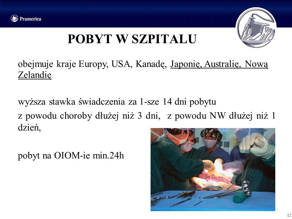 12 POBYT W SZPITALU obejmuje kraje Europy, USA, Kanadę, Japonię, Australię, Nową Zelandię wyższa stawka świadczenia za 1-sze 14 dni pobytu z powodu ch