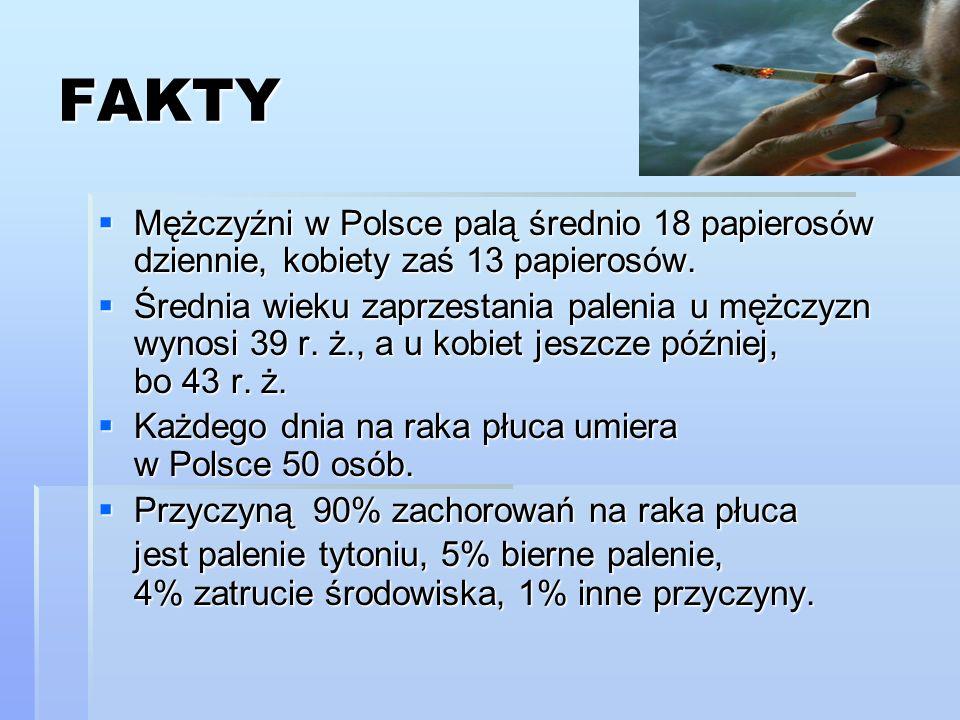FAKTY Mężczyźni w Polsce palą średnio 18 papierosów dziennie, kobiety zaś 13 papierosów. Mężczyźni w Polsce palą średnio 18 papierosów dziennie, kobie
