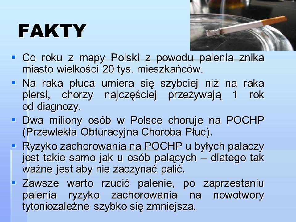 FAKTY Co roku z mapy Polski z powodu palenia znika miasto wielkości 20 tys. mieszkańców. Co roku z mapy Polski z powodu palenia znika miasto wielkości