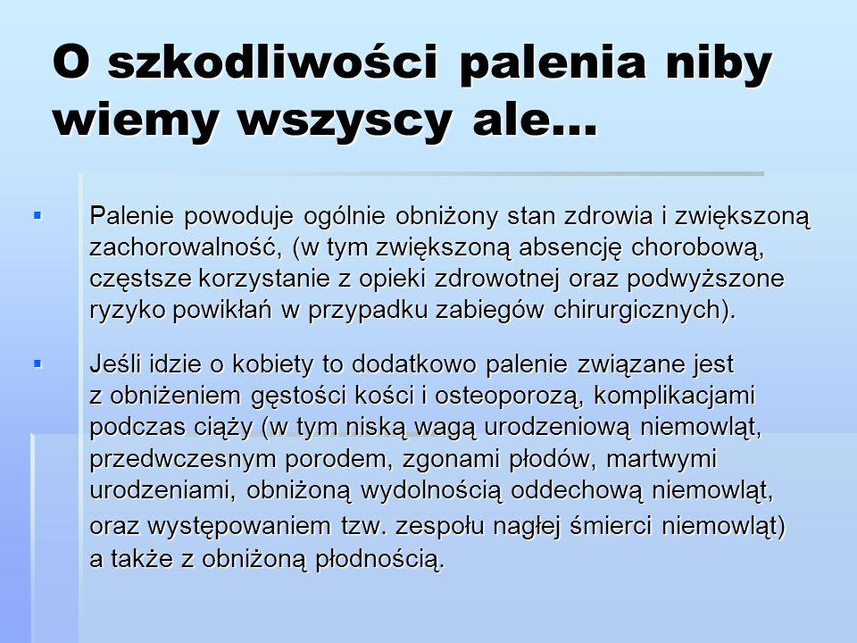 Aspekt zdrowotny palenia tytoniu: Palenie tytoniu stanowi przyczynę większej liczby zgonów w Polsce niż picie alkoholu, AIDS, samobójstwa, zabójstwa, urazy i zatrucia razem wzięte.