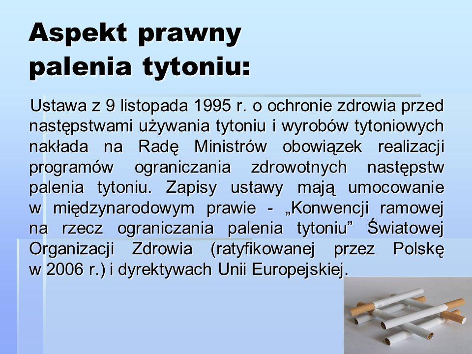 Aspekt prawny palenia tytoniu: Ustawa z 9 listopada 1995 r. o ochronie zdrowia przed następstwami używania tytoniu i wyrobów tytoniowych nakłada na Ra