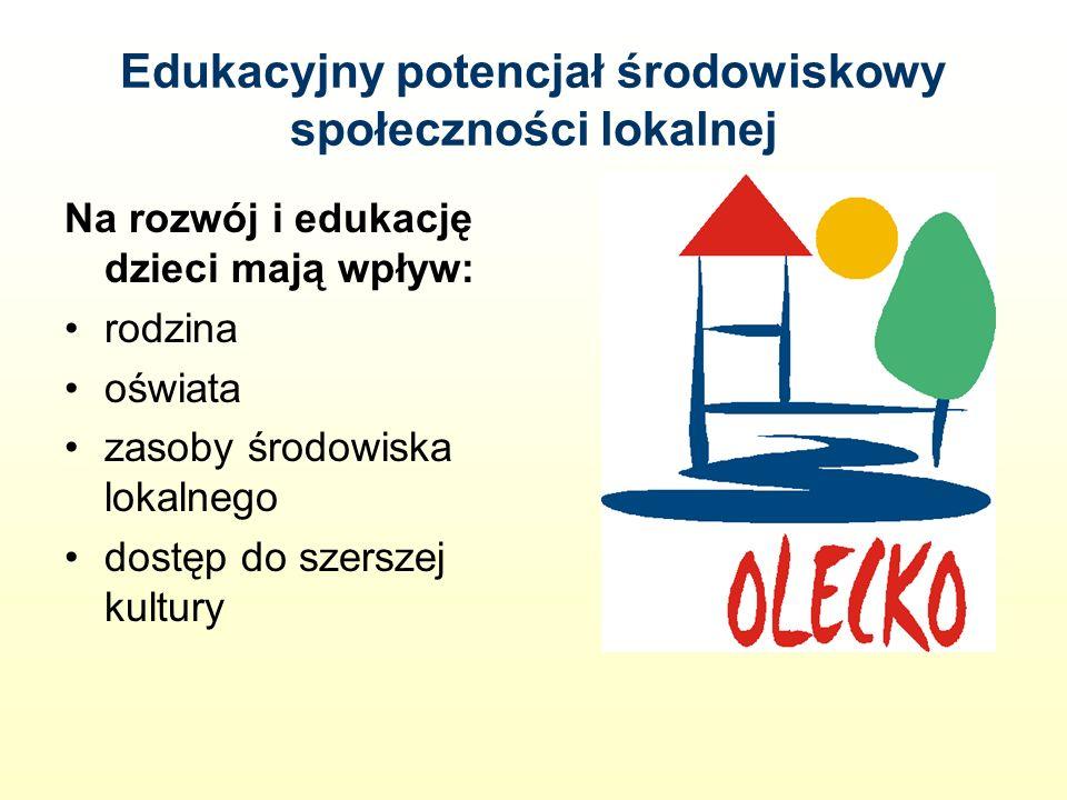 Edukacyjny potencjał środowiskowy społeczności lokalnej Na rozwój i edukację dzieci mają wpływ: rodzina oświata zasoby środowiska lokalnego dostęp do szerszej kultury