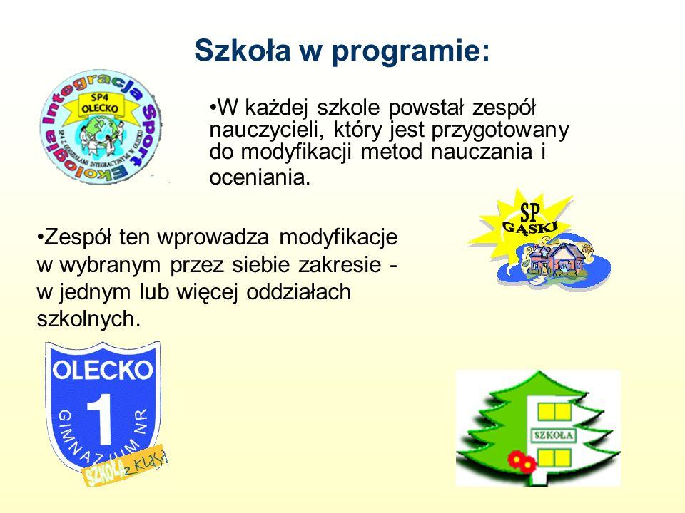 Szkoła w programie: Zespół ten wprowadza modyfikacje w wybranym przez siebie zakresie - w jednym lub więcej oddziałach szkolnych.