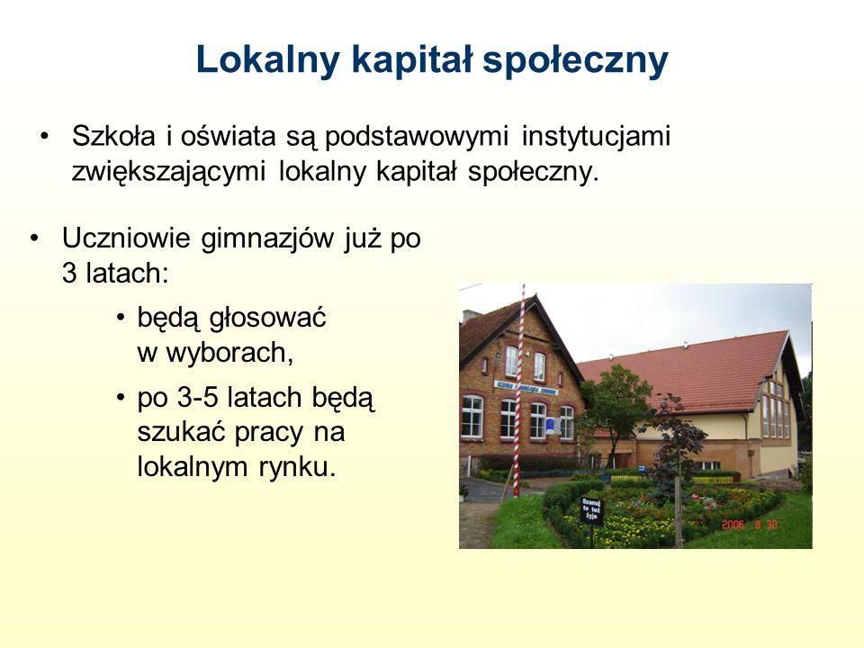 Lokalny kapitał społeczny Szkoła i oświata są podstawowymi instytucjami zwiększającymi lokalny kapitał społeczny.