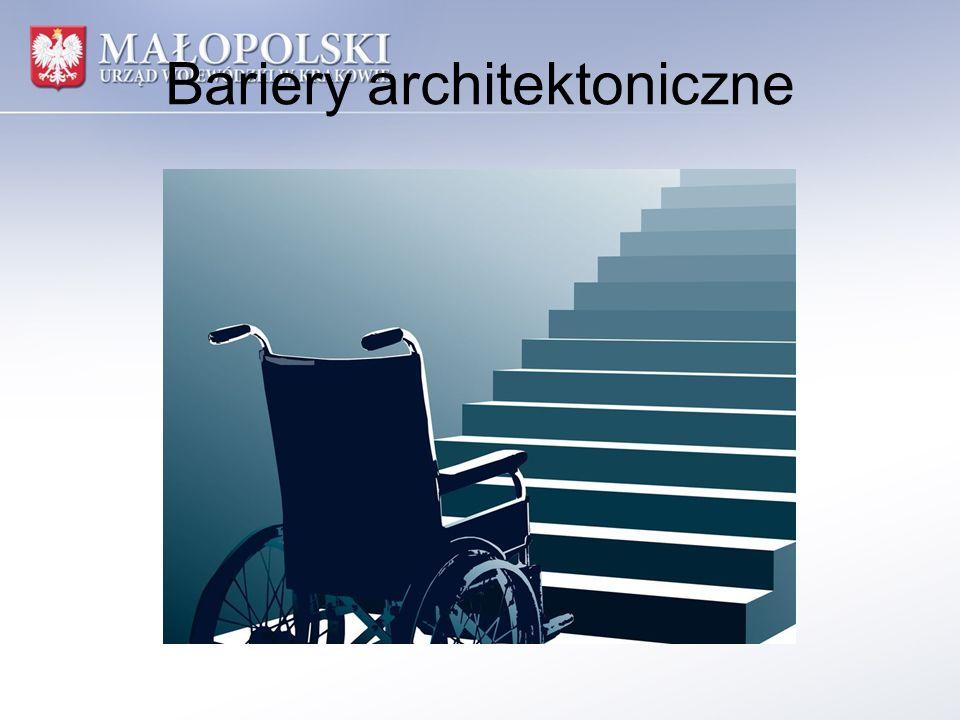 Bariery architektoniczne