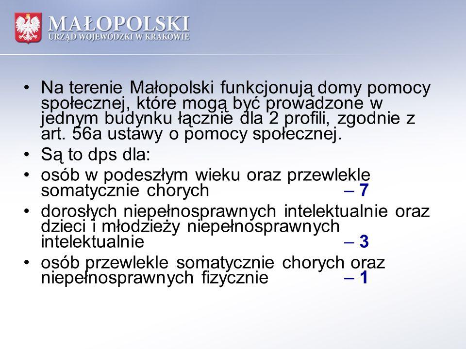 Na terenie Małopolski funkcjonują domy pomocy społecznej, które mogą być prowadzone w jednym budynku łącznie dla 2 profili, zgodnie z art.