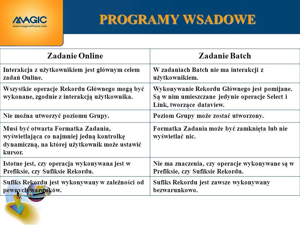 PROGRAMY WSADOWE Zadanie OnlineZadanie Batch Interakcja z użytkownikiem jest głównym celem zadań Online.