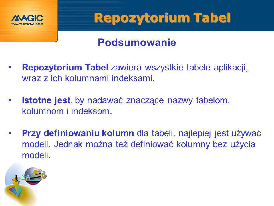 Repozytorium Tabel Podsumowanie Repozytorium Tabel zawiera wszystkie tabele aplikacji, wraz z ich kolumnami indeksami.