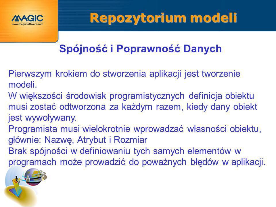 Repozytorium modeli Spójność i Poprawność Danych Pierwszym krokiem do stworzenia aplikacji jest tworzenie modeli.