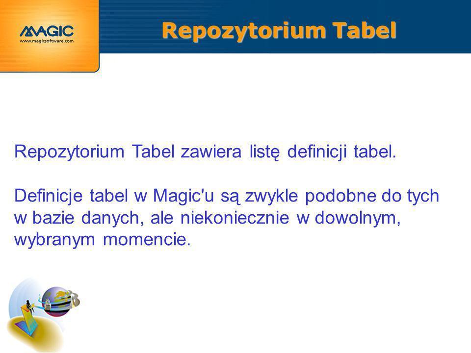 Repozytorium Tabel Repozytorium Tabel zawiera listę definicji tabel.
