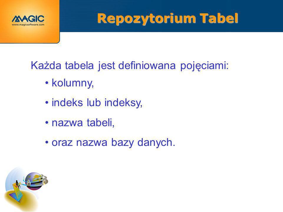 Repozytorium Tabel Każda tabela jest definiowana pojęciami: kolumny, indeks lub indeksy, nazwa tabeli, oraz nazwa bazy danych.