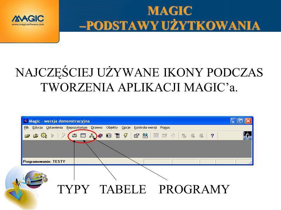 MAGIC –PODSTAWY UŻYTKOWANIA NAJCZĘŚCIEJ UŻYWANE IKONY PODCZAS TWORZENIA APLIKACJI MAGICa. TYPY TABELE PROGRAMY