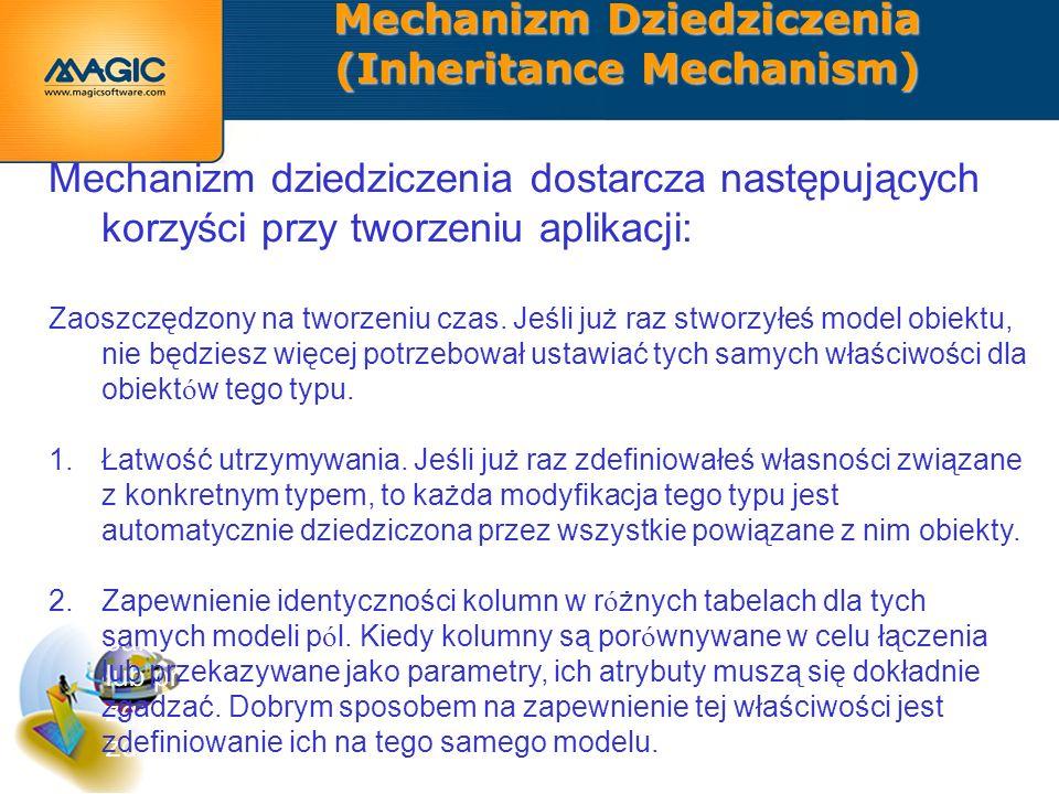 Mechanizm Dziedziczenia (Inheritance Mechanism) Mechanizm dziedziczenia dostarcza następujących korzyści przy tworzeniu aplikacji: Zaoszczędzony na tworzeniu czas.