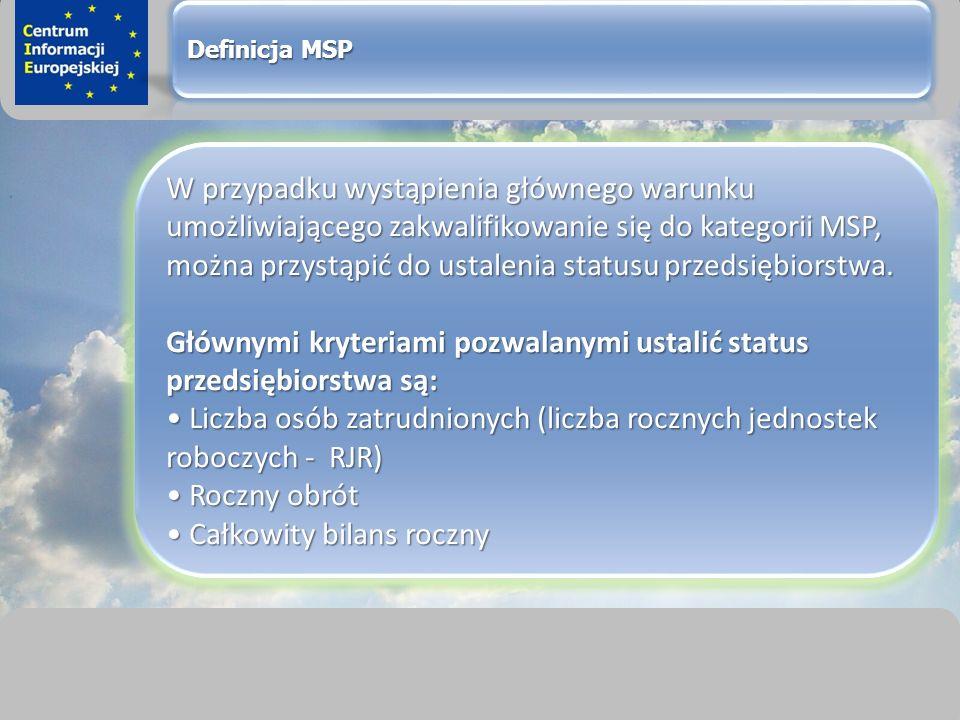 sprawimy, że Twój BIZNES rozkwitnie W przypadku mikroprzedsiębiorstw wsparcie uzyskać mogą beneficjenci, których prawna siedziba jest na terenie województwa opolskiego.